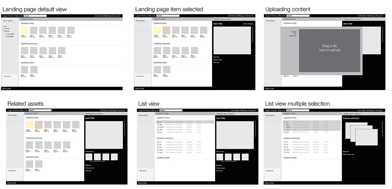 From Webdam to Shutterstock: The framework that enabled Digital
